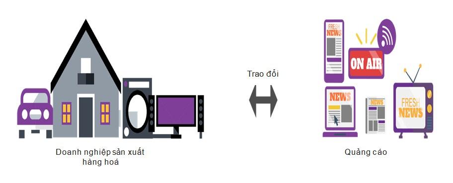 Trao-doi-quang-cao-lay-san-pham-1